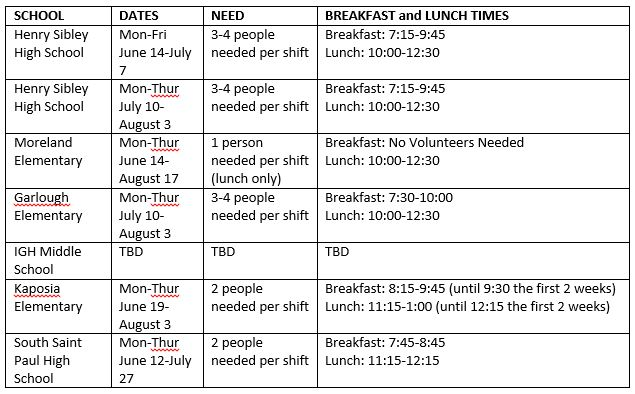 summer meal schedule